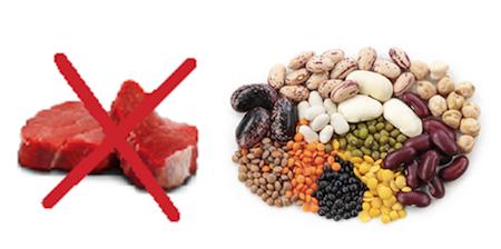 Kost för diabetiker