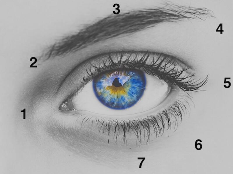Kinesisk ögonmassage för trötta ögon