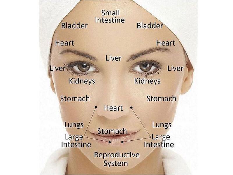 Ansiktsdiagnostik